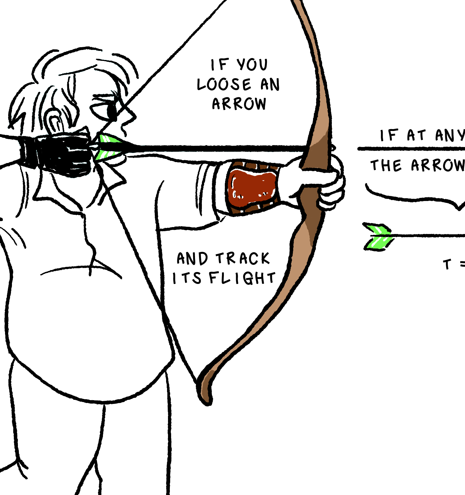 As you keep scrolling, Elk stands up straight and pulls back the arrow, readying to shoot. He looks very focused, his brow furrowed in concentration. The bright green fletching of the arrow stands out against the black and white drawing. Elk says, 'Zeno argues that if an instant lasts zero seconds... each instant is essentially immobile.