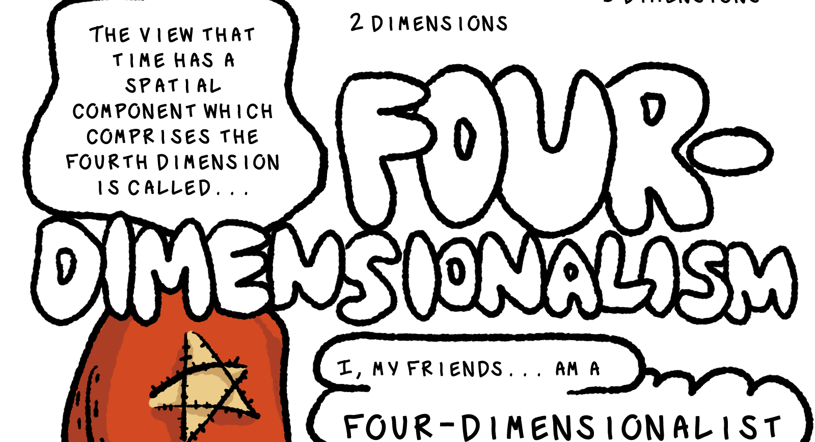 The next text box reads,The veiw that time has a spatial component which comprises the fourth dimesnion is called... FOUR-DIMENSIONALISM, which is emblazoned in big squishy block letters.